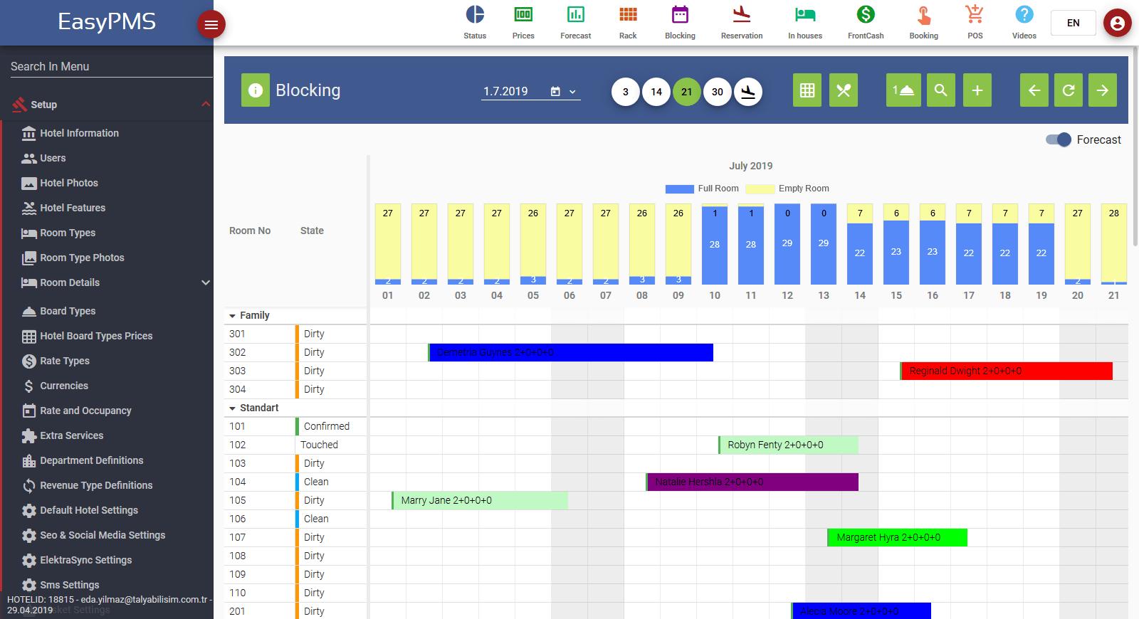 Hotel Management Software - Blocking Forecast