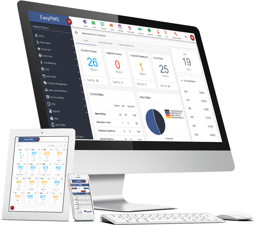 Easypms Hotel Management System