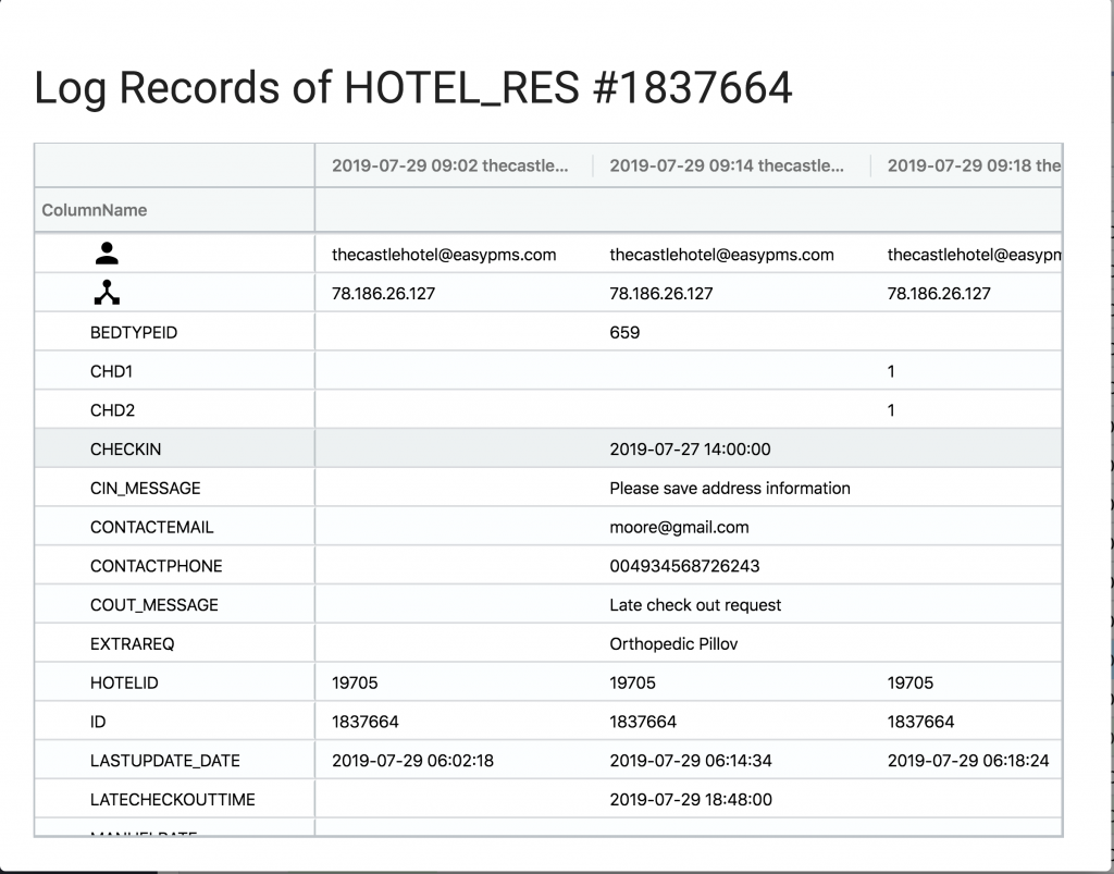 easypms hotel user logs and records